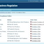 THE R.I. DEPARTMENT of Business Regulation, as of Monday, notes that 12 businesses have received compliance orders from the state to get up to code regarding COVID-19 safety guidelines. However, the portal does not note if the two businesses that received immediate compliance orders, which have since reopened after further inspection, had been given the OK to reopen. / COURTESY R.I. DEPARTMENT OF BUSINESS REGULATIONS