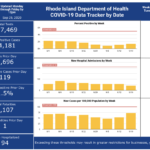 CASES OF COVID-19 identified in Rhode Island on Thursday totaled 119. / COURTESY R.I. DEPARTMENT OF HEALTH