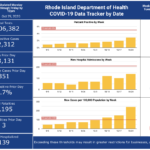 CASES OF COVID-19 in Rhode Island increased by 351 on Wednesday. / COURTESY R.I. DEPARTMENT OF HEALTH