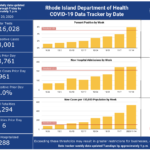 CASES OF COVID-19 in Rhode Island increased by 961 on Thursday. / COURTESY R.I. DEPARTMENT OF HEALTH