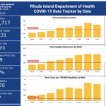 CASES OF COVID-19 in Rhode Island increased by 2,352 over the weekend. / COURTESY R.I. DEPARTMENT OF HEALTH