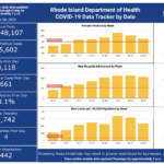 CASES OF COVID-19 in Rhode Island increased by 3,456 from Dec. 23 through Sunday. / COURTESY R.I. DEPARTMENT OF HEALTH