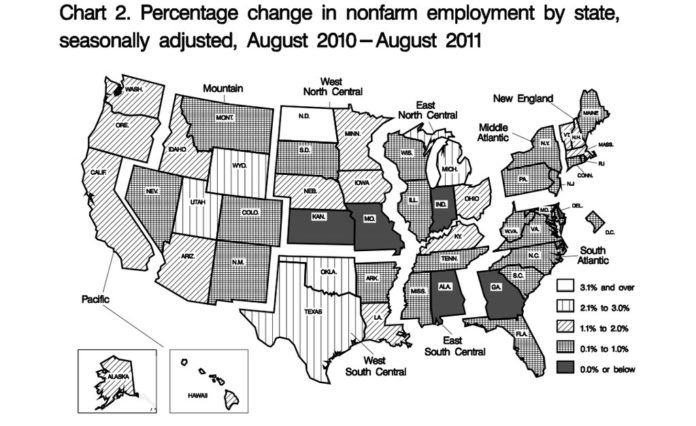 Regional and state unemployment rates were generally little changed in August from a month earlier, the BLS said. Twenty-six states and the District of Columbia reported unemployment rate increases, 12 states recorded rate decreases, and 12 states had no rate change. / COURTESY U.S. BLS