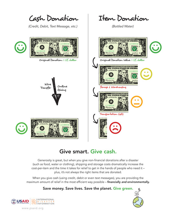 A WINNING PSA design from a group of University of Rhode Island business students in the 7th annual public service announcement contest - PSAid. / COURTESY PSAID.ORG
