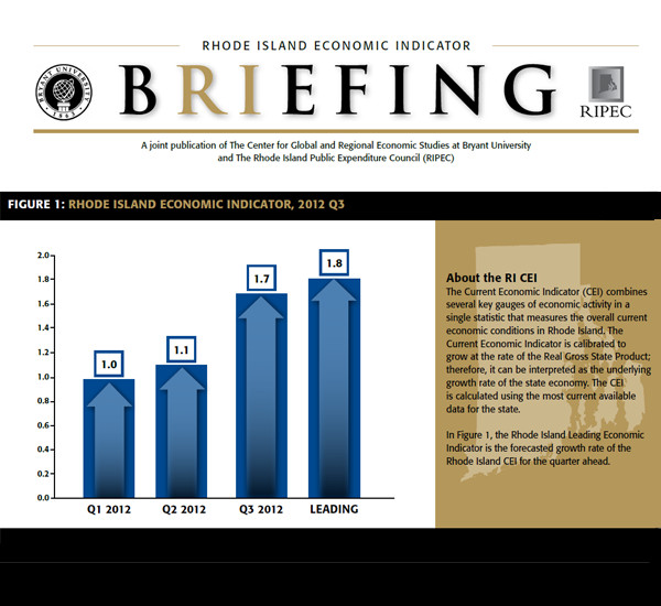 REVISED DATA FROM THE Current Economic Indicator report shows improved growth during the first and second quarters of 2012. / COURTESY R.I. PUBLIC EXPENDITURE COUNCIL AND BRYANT UNIVERSITY