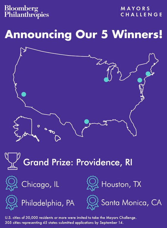 PROVIDENCE has been named the grand prize, $5 million winner of Bloomberg Philanthropies inaugural Mayors Challenge. / COURTESY BLOOMBERG PHILANTHROPIES