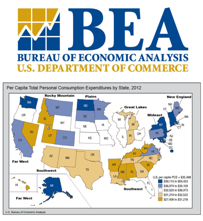 RHODE ISLAND'S 2012 per capita consumer spending of $36,974 was the lowest in New England, according to the U.S. Bureau of Economic Analysis. / COURTESY U.S. BUREAU OF ECONOMIC ANALYSIS