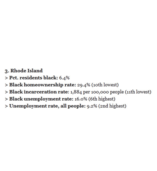 24/7 WALL ST. SAID Rhode Island is the third worst state for black Americans due to factors including high unemployment. / COURTESY 24/7 WALL ST.