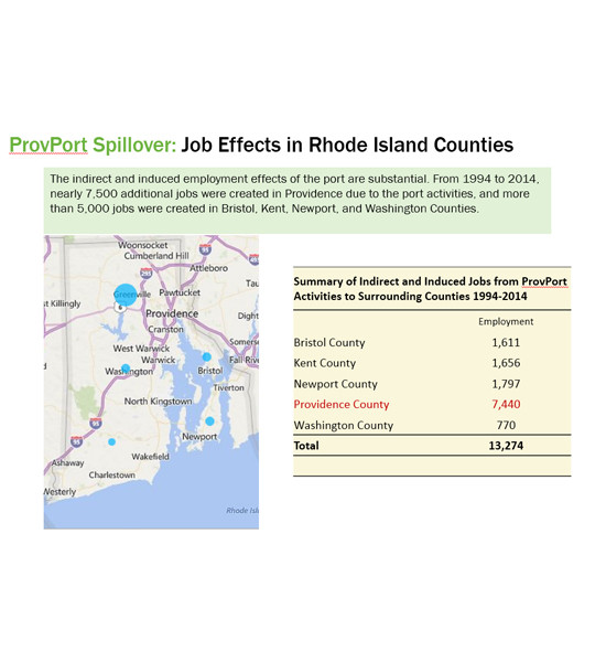 PROVPORT SAID THAT from 1994 to 2014, more than 13,200 jobs were created in Rhode Island through indirect and induced economic spending, such as supplier-supported jobs and related spending. Of that number, 7,440 of the jobs were within Providence. / COURTESY PROVPORT