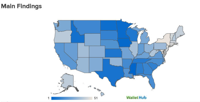 WALLETHUB SAID Rhode Island is the third-worst state for doctors. / COURTESY WALLETHUB