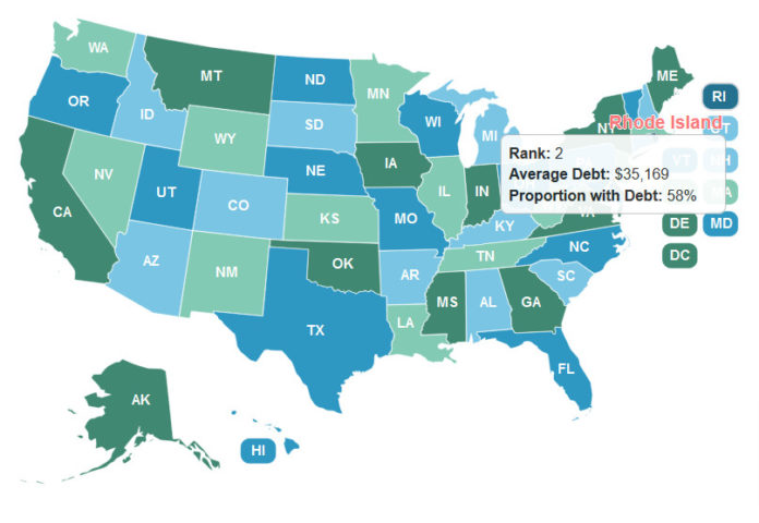 RHODE ISLAND has the second-highest average student loan debt in the nation, according to LendEDU. / COURTESY LendEDU