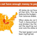 """TRUTH IN Accounting reports Rhode Island is one of 40 """"Sinkhole States,"""" meaning they don't have enough assets to cover their debts. / COURTESY TRUTH IN ACCOUNTING"""