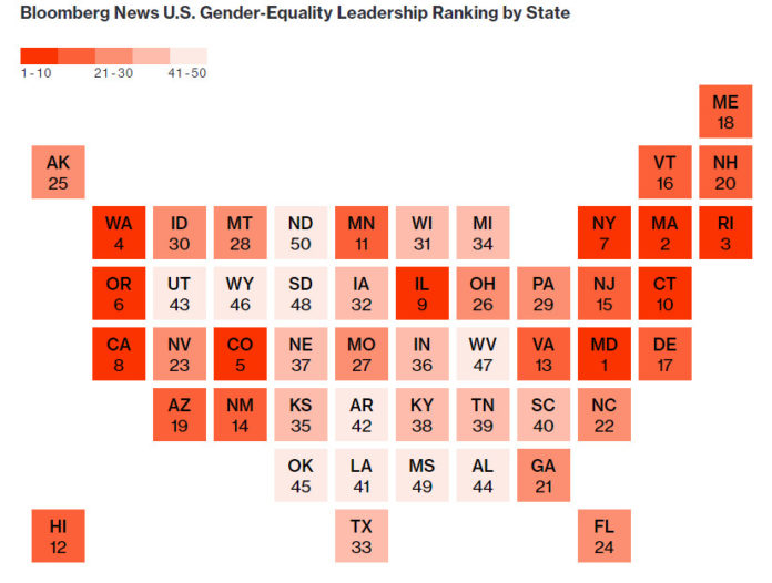 RHODE ISLAND ranked third best in the nation in the Bloomberg News U.S. Gender-Equality Leadership Ranking. / COURTESY BLOOMBERG