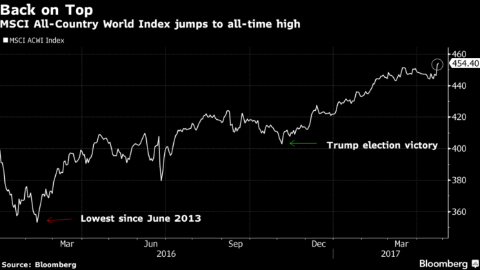NASDAQ Composite Tops 6,000 /BLOOMERG IMAGE
