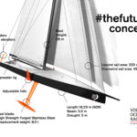 PICTURED ABOVE IS AN offshore 60-foot, foil-assisted monohull concept design. / COURTESY VOLVO OCEAN RACE