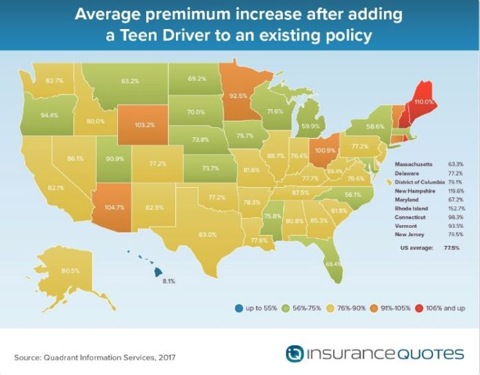 ADDING A TEEN DRIVER to an existing insurance policy in Rhode Island increases preiums 152.7 percent, more than any other state in the nation. /COURTESY INSURANCEQUOTES.COM