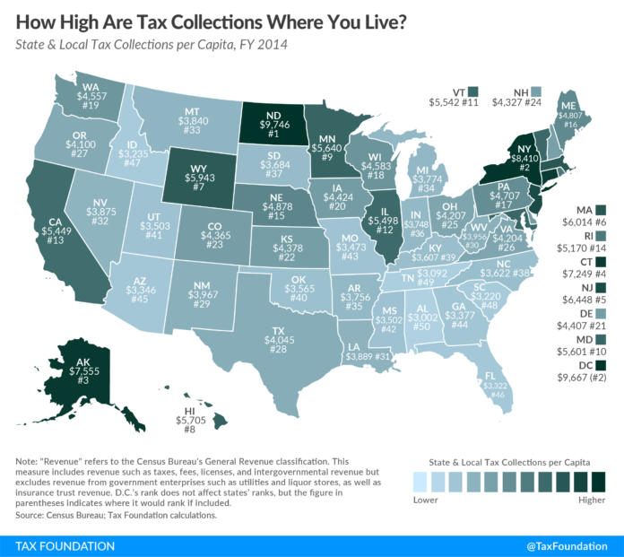 RHODE ISLAND RANKED NO. 14 in the nation for tax revenue collection per capita in fiscal 2014. / COURTESY THE TAX FOUNDATION