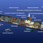 THE NAVAL UNDERSEA Warfare Center has made its Virtual Submarine, above, available to innovators in industry and academia as a tool for developing, testing and rapid-prototyping undersea warfare technologies. / COURTESY NAVAL UNDERSEA WARFARE CENTER