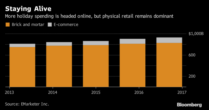 THE NATIONAL RETAIL FEDERATION projects that about 164 million consumers - 69 percent of Americans - will shop at stores or online over the long weekend that started on Thanksgiving. / BLOOMBERG