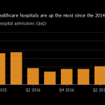 HOSPITALIZATION RATES for flu have reached record levels, according to the Centers for Disease Control and Prevention, increasing at the highest rate since the 2014-2015 season. / BLOOMBERG