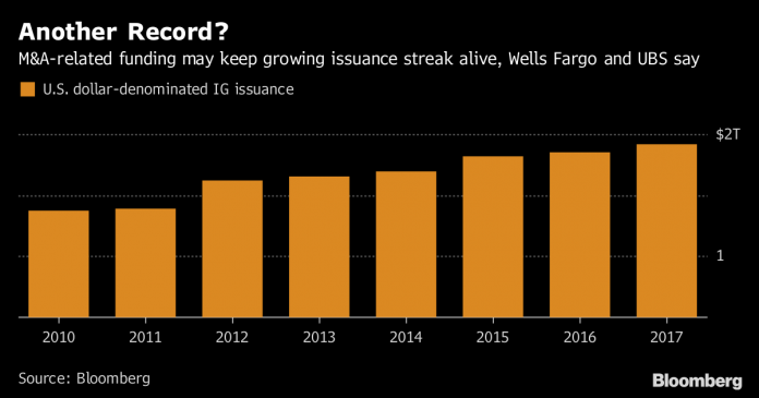 ANALYSTS believe that despite the cash freed up by the recent tax bill, companies will still borrow money to execute mergers and acquisitions. / BLOOMBERG