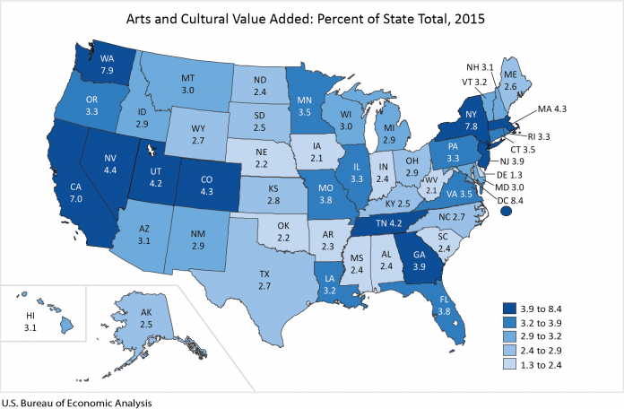 ACCORDING TO a U.S. Department of Commerce Bureau of Economic Analysis report released Tuesday, the nationwide arts and cultural industry grew by 4.9 percent in 2015, the most recent data available. / COURTESY BEA