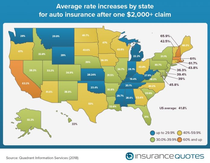 AN ANNUAL SURVEY conducted by insuranceQuotes.com shows the average auto insurance premium increase for Rhode Island drivers who filed a claim of $2,000-plus totaled 62 percent, representing the third most in the nation. / COURTESY INSURANCEQUOTES.COM