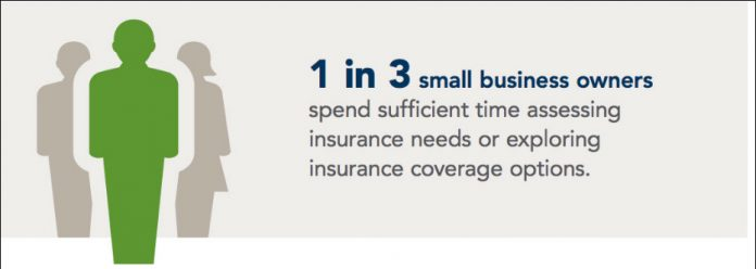 FEWER THAN HALF of small-business owners – 37 percent – believe they have enough insurance to protect them, according to a 2018 Small Business Risk Report produced by Forbes Insights and The Hanover Insurance Group. / COURTESY THE HANOVER GROUP