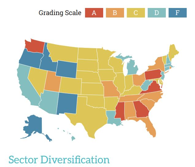 RHODE ISLAND scored its highest mark, a B, for sector diversity in the 2018 Manufacturing & Logistics report card released by the Center for Business and Economic Research at Ball State University. Rhode Island scored a D+ or worse on six of nine measured metrics. / COURTESY CENTER FOR ECONOMIC RESEACH AT BALL STATE UNIVERSITY