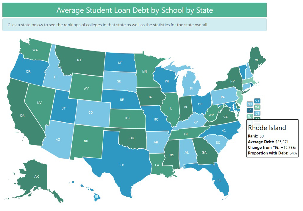 OF DEBT AND ECONOMIC DEVELOPMENT: Rhode Island ranked next to the bottom of a list of the states with the highest average student-loan debt for Class of 2017 graduates, presenting a significant impediment to the state's economic future. 