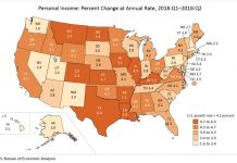PERSONAL INCOME in Rhode Island increased 2 percent quarter to quarter and 4 percent year over year in the second quarter. / COURTESY BUREAU OF ECONOMIC ANALYSIS