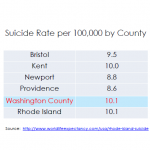 WASHINGTON COUNTY has the highest suicide rate in Rhode Island /COURTESY HEALTHY BODIES, HEALTHY MINDS