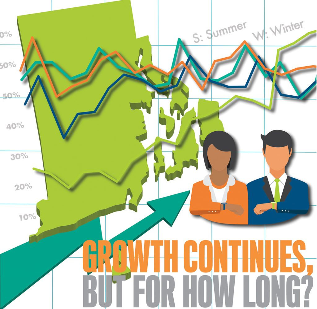 GOOD BUT NOT GOOD ENOUGH: PBN's biannual Business Survey showed that while the Rhode Island economy continues to improve, business owners are taking a
