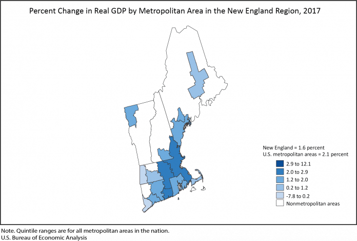 THE GROSS DOMESTIC PRODUCT in the Providence metro increased 1.6 percent to $82.9 billion in 2017. / COURTESY BUREAU OF ECONOMIC ANALYSIS