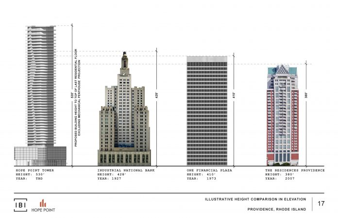 The Hope Point Tower at the proposed 530-foot height would be the tallest building in Providence./COURTESY THE FANE ORGANIZATION