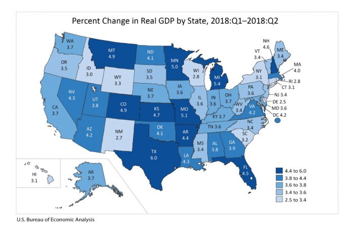 RHODE ISLAND GDP increased at a 2.8 percent annualized rate in the second quarter, 1.4 percentage points lower than the annualized national GDP growth rate for the quarter. The Ocean State's GDP growth rate ranked No. 47 in the country. / COURTESY BUREAU OF ECONOMIC ANALYSIS