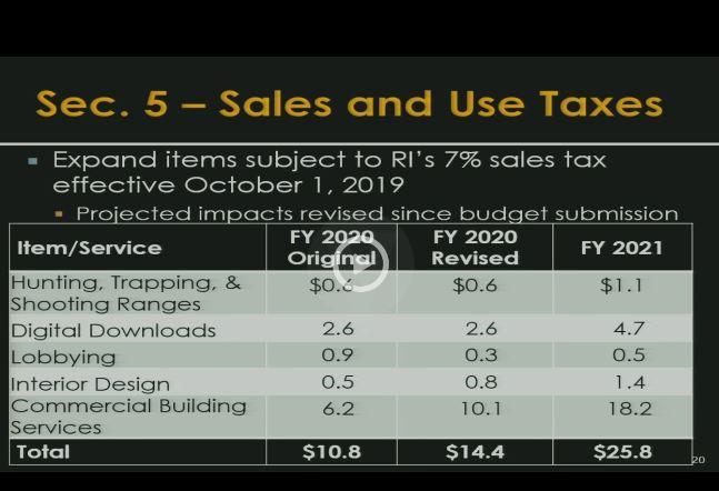 The proposed sales tax expansion, as shown in this slide, would add $14.4 million to the state general fund./COURTESY STATE OF RHODE ISLAND