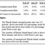 THE UNEMPLOYMENT RATE in Rhode Island declined 0.4 percentage points year over year to 3.9 percent, just higher than the national unemployment rate of 3.8 percent. / COURTESY R.I. DEPARTMENT OF LABOR AND TRAINING