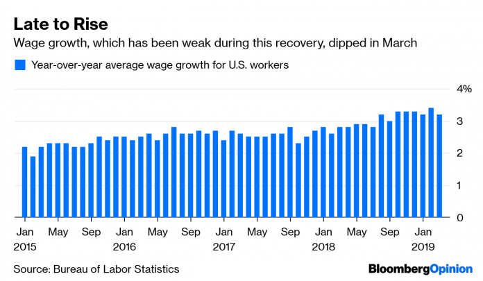 WAGE GROWTH has in the United States been relatively slow over the last few years, hovering around 3 percent. / BLOOMBERG NEWS
