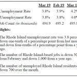 UNEMPLOYMENT DECLINED to 3.8% in March due to a decline in the number of unemployed in the state and a decrease in the labor force offset by a decline in jobs. / COURTESY R.I. DEPARTMENT OF LABOR AND TRAINING
