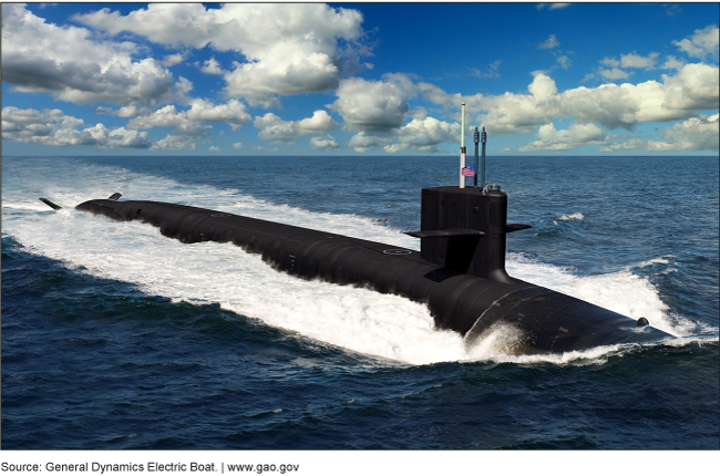 THE GAO WARNED that the U.S. Navy's cost estimates for the Columbia-Class submarine may rise due to unreliable cost estimates. / COURTESY GENERAL DYNAMICS ELECTRIC BOAT