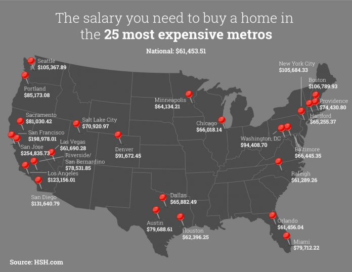 THE PROVIDENCE metro area was among the most expensive large metro areas in the nation in which to purchase a home. / COURTESY HSH ASSOCIATES